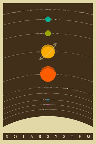 The Solar System Minimalist Astronomy Art Poster - Posterservice