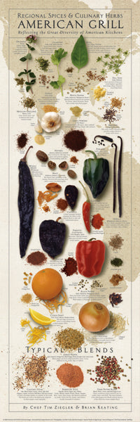 Spices and Culinary Herbs of THE AMERICAN GRILL Wall Chart Poster by Tim Ziegler and Brian Keating - American Image