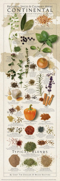Spices and Culinary Herbs of CONTINENTAL EUROPE Wall Chart Poster by Tim Ziegler and Brian Keating - American Image