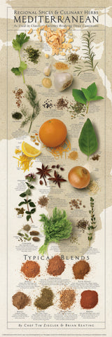 Spices and Culinary Herbs of THE MEDITERRANEAN Wall Chart Poster by Tim Ziegler and Brian Keating - American Image