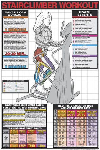 Stair Climber Workout Fitness Center Instructional Wall Chart Poster - Fitnus Posters