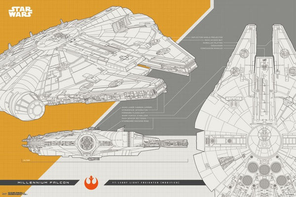 Star Wars Millennium Falcon YT-1300F Light Freighter Feature Sheet 24x36 Poster (Ep. 8 - 2017)