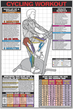 Stationary Cycling Cardio Fitness Workout Wall Chart Poster - Fitnus Posters
