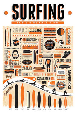 "Surfing ""Enjoy Life One Wave At A Time"" Word Cloud and Icon Collage Poster - Pyramid International"