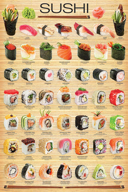 The Sushi Poster (49 Classic Japanese Delicacies) - Eurographics Inc.