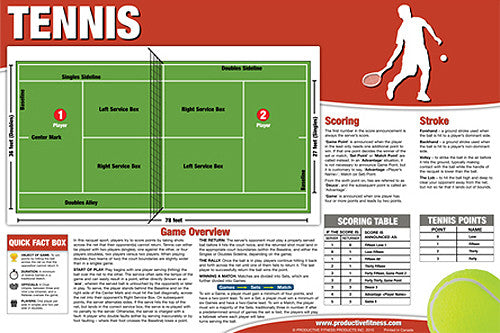 Tennis Instructional Wall Chart - Productive Fitness Products