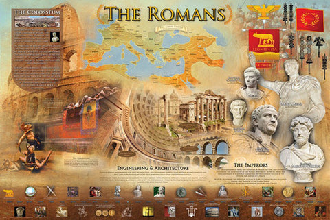The Romans Classical Civilization Roman Empire Educational Historical Poster - Eurographics Inc.