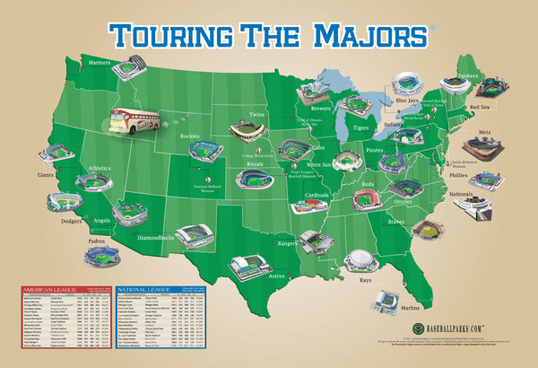 Touring the Majors MLB Ballparks Map of America Poster - Grand Slam Enterprises