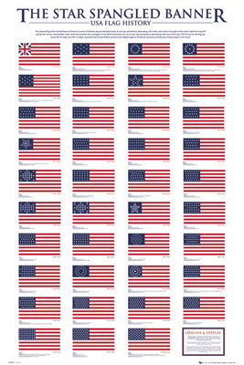 US Flag History Poster (All 39 Star-Spangled-Banner Versions) - GB Eye