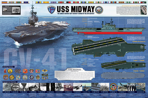 USS Midway American Navy Aircraft Carrier Commemorative Poster - Eurographics Inc.
