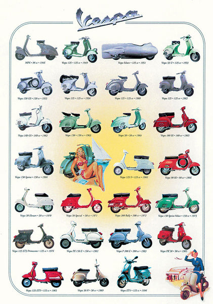 Fifty Years of the VESPA Scooter (26 Classic Models 1946-96) Poster - Eurographics Inc.