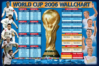 "World Cup 2006 ""Trophy"" Wall Chart - UK Posters"