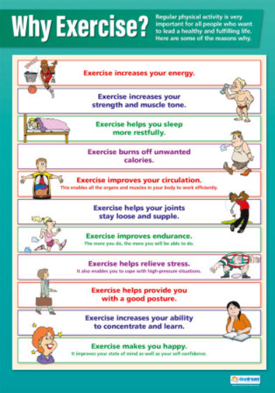 Why Exercise? Physical Education Fitness Center Wall Chart Poster - PosterFit