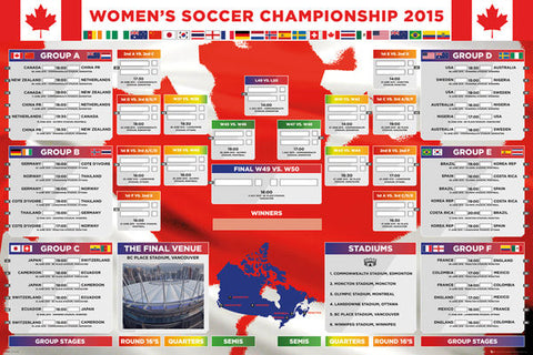 FIFA Women's World Cup Canada 2015 Tournament Draw Fill-In Brackets Wall Chart Poster