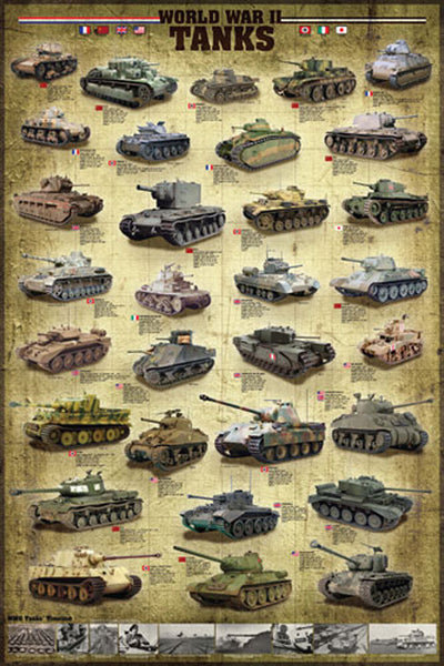 World War II Tanks Military Historical Wall Chart Poster - Eurographics Inc.
