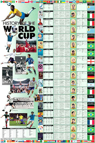 History of The FIFA World Cup Soccer Wall Chart Poster - Vanguard