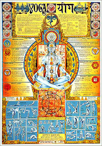 Yoga Wall Chart Poster (Paths, Chakras, Positions) - Nuova 1984