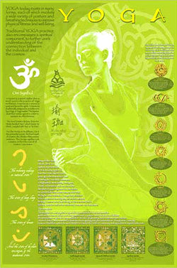 Yoga and Its Symbols Yoga Studio Wall Chart Poster - Eurographics