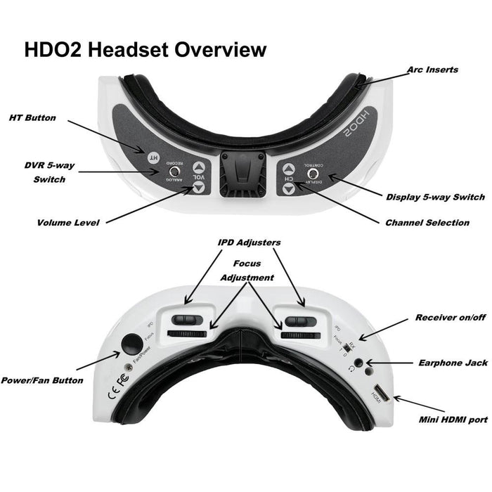 Fat Shark Dominator HDO2 FPV Goggle Headset - Specs 2