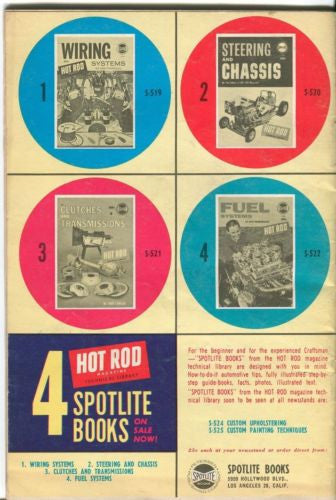 RARE Spotlite Hot Rod Magazine Brake Systems   - TvMovieCards.com