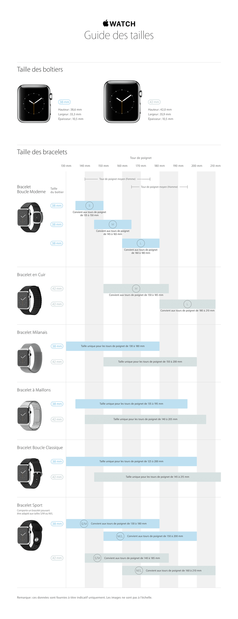Guide des tailles Apple Watch