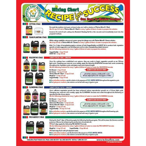 Nutrients - TechnaFlora  Recipe For Success Nutrient Bundle