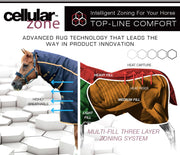 Cellular Zone 250 Turnout Rug, Winter Horse Blanket, Premier Equine - Laura's Tack Room