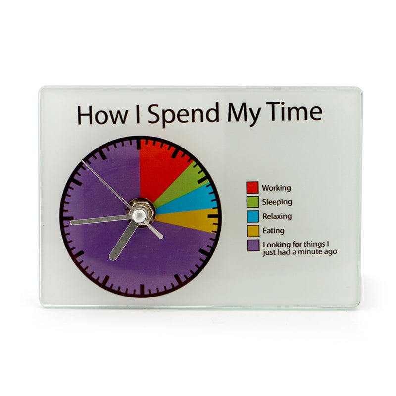 Forgetful Pie Chart Clock