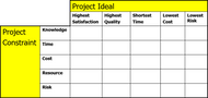 Choosing the Best Scheduling Approach for Your Project - white paper