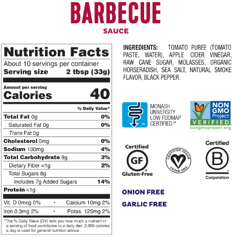 Low FODMAP BBQ Sauce Onion & Gluten Free