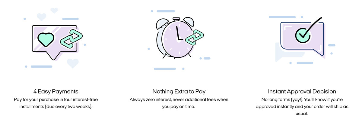 how afterpay works as a payment method