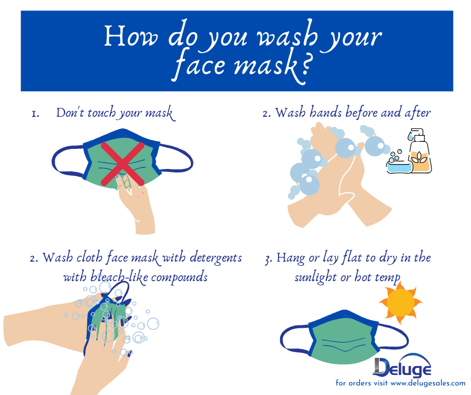 How do you wash your cloth face mask and how often - Deluge Sales