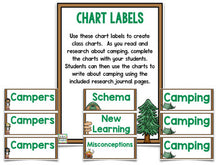 Camping: A Research and Writing Project PLUS Centers!