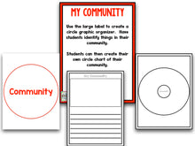 Communities: A Research and Writing Project