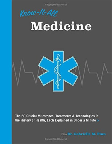 Know It All Medicine: The 50 Crucial Milestones, Treatments & Technologies in the History of Health, Each Explained in Under a Minute
