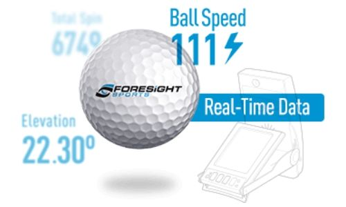 data output onto display on the foresight sports gc2 launch monitor