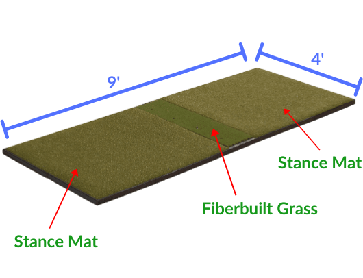 Fiberbuilt 4x9 Center Hitting Mat Dimensions