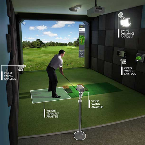 What Is Included With The HD Golf Training Package