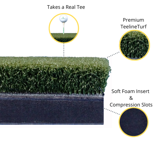 SIG Softy Features- Use a real tee, premium teeline turf, Compression slots and Soft foam inserts