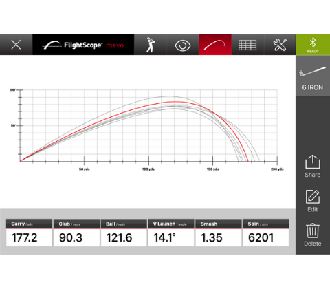flightscope mevo golf app showing 2d shot tracer