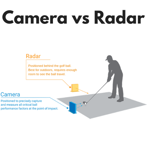 camera vs radar based golf simulator