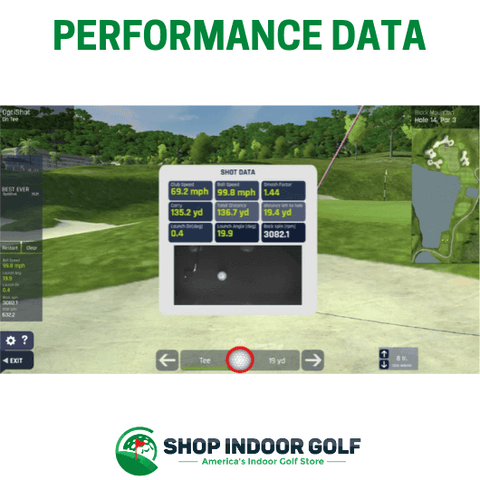 OptiShot Ballflight performance Data