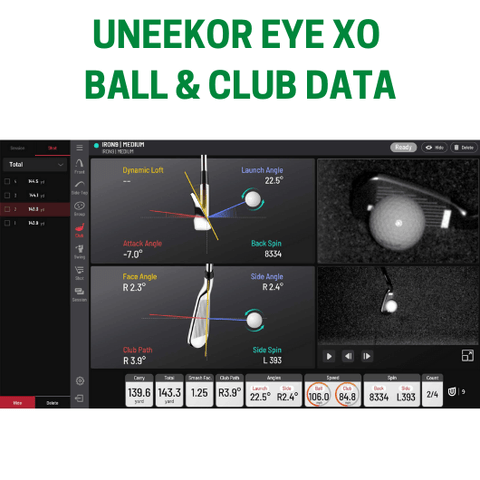 UNEEKOR EYE XO BALL AND CLUB DATA