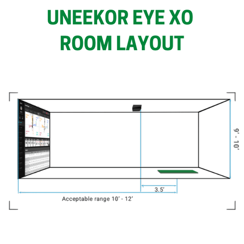 UNEEKOR EYE XO SPACE REQUIREMENTS
