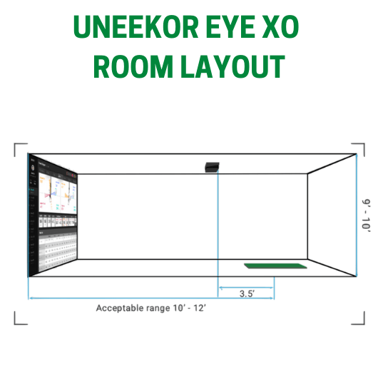 Uneekor EYE XO Space and Room Requirements