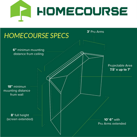 specs for the homecourse pro screen