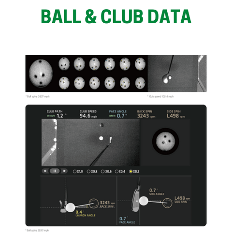 ball and club data on uneekor qed