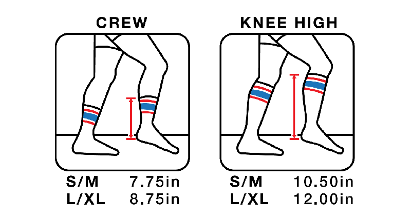 Sock Lengths