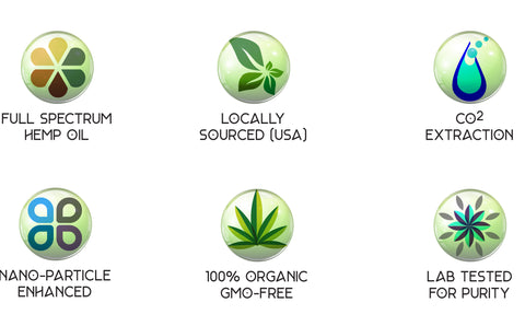 FSHO GMO FREE Organic Co2 nano enhanced