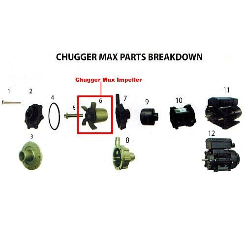 Replacement Impeller for Chugger MAX Pumps